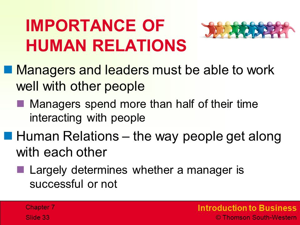 Introduction to Business © Thomson South-Western Chapter 7 Slide 33 IMPORTANCE OF HUMAN RELATIONS Managers and leaders must be able to work well with other people Managers spend more than half of their time interacting with people Human Relations – the way people get along with each other Largely determines whether a manager is successful or not