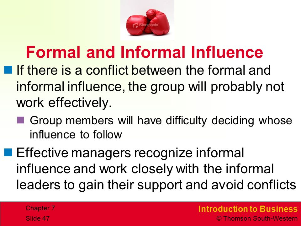 Introduction to Business © Thomson South-Western Chapter 7 Slide 47 Formal and Informal Influence If there is a conflict between the formal and informal influence, the group will probably not work effectively.