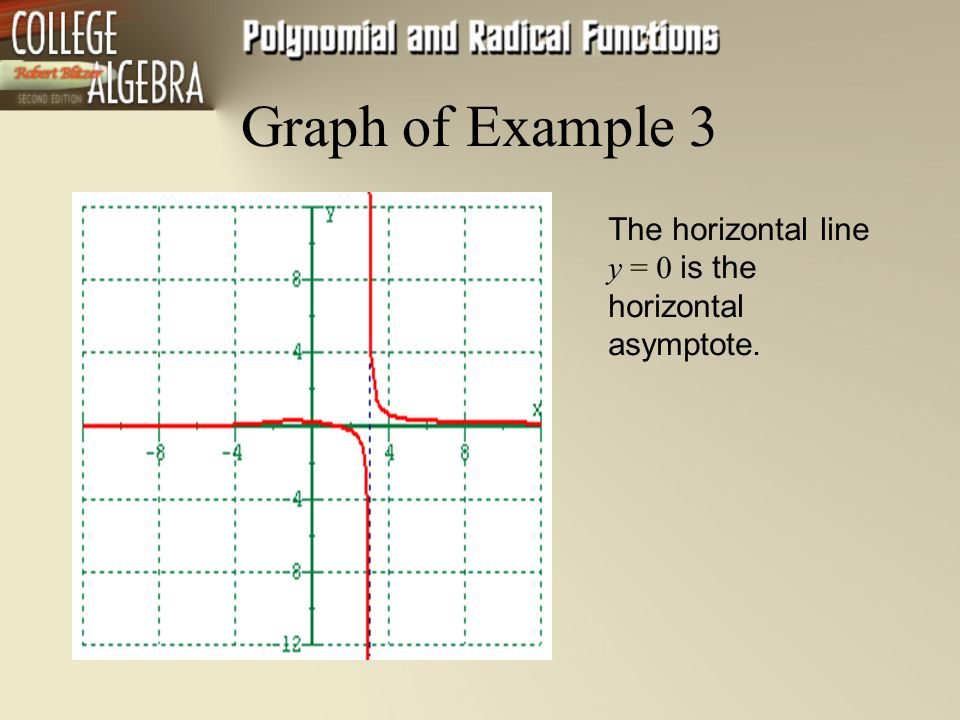 Rational functions rational functions are quotients of polynomial 18 graph of example 3 the horizontal line y 0 is the horizontal asymptote ccuart Gallery