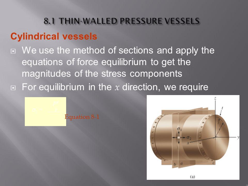 cylindrical equilibrium equations essay