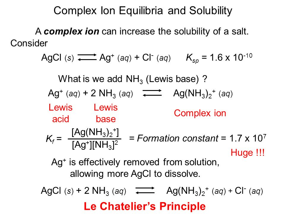 Complex Ion Equilibria and Solubility A complex ion can increase ...
