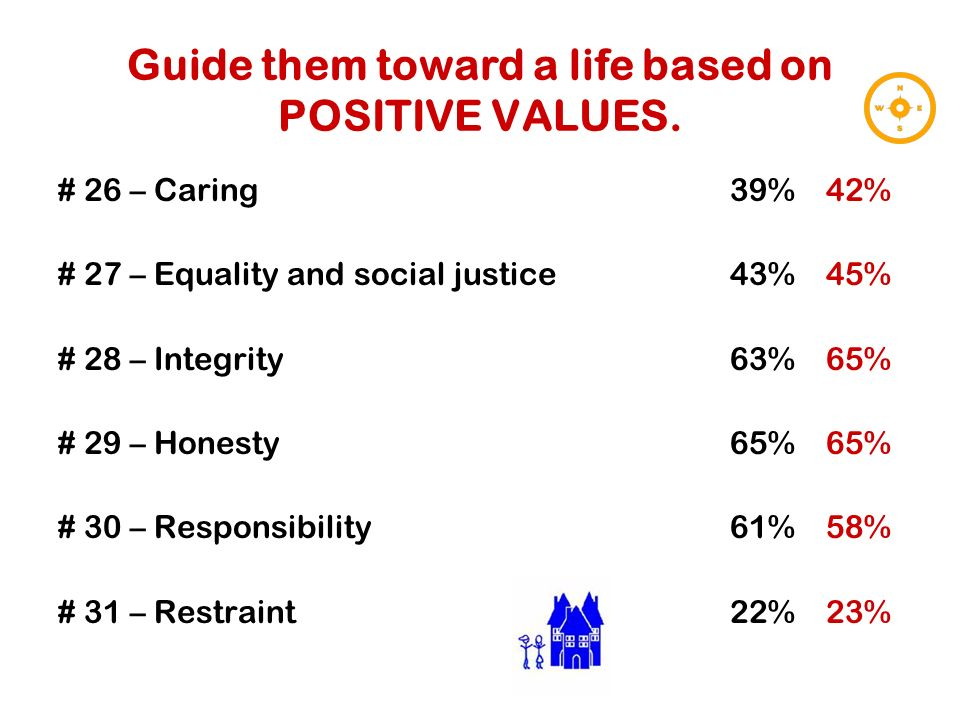 Guide them toward a life based on POSITIVE VALUES.