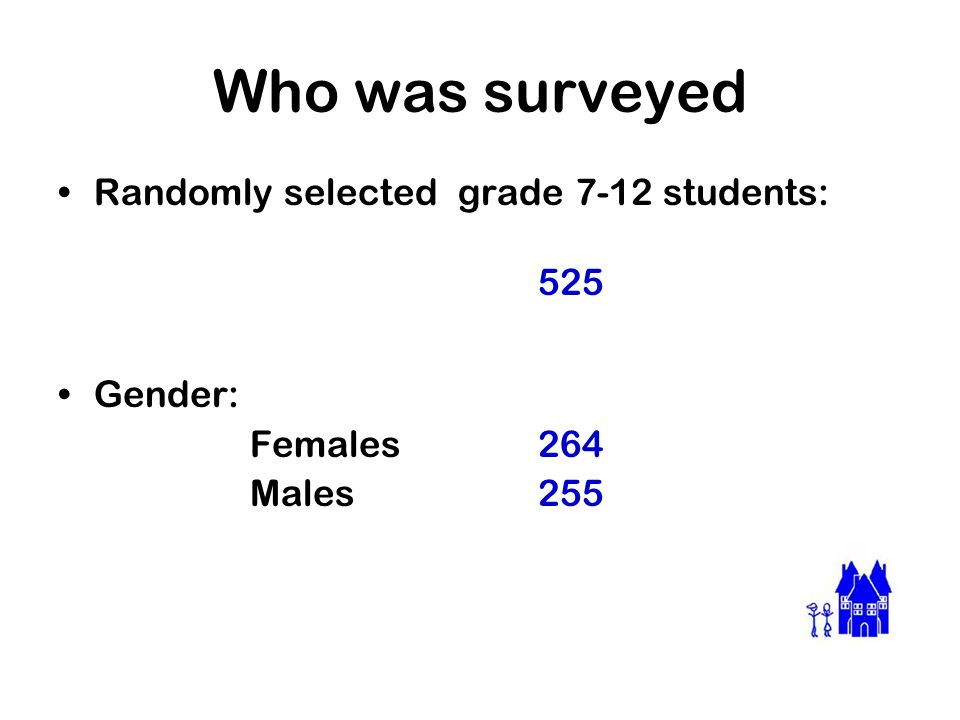 Who was surveyed Randomly selected grade 7-12 students: 525 Gender: Females 264 Males 255
