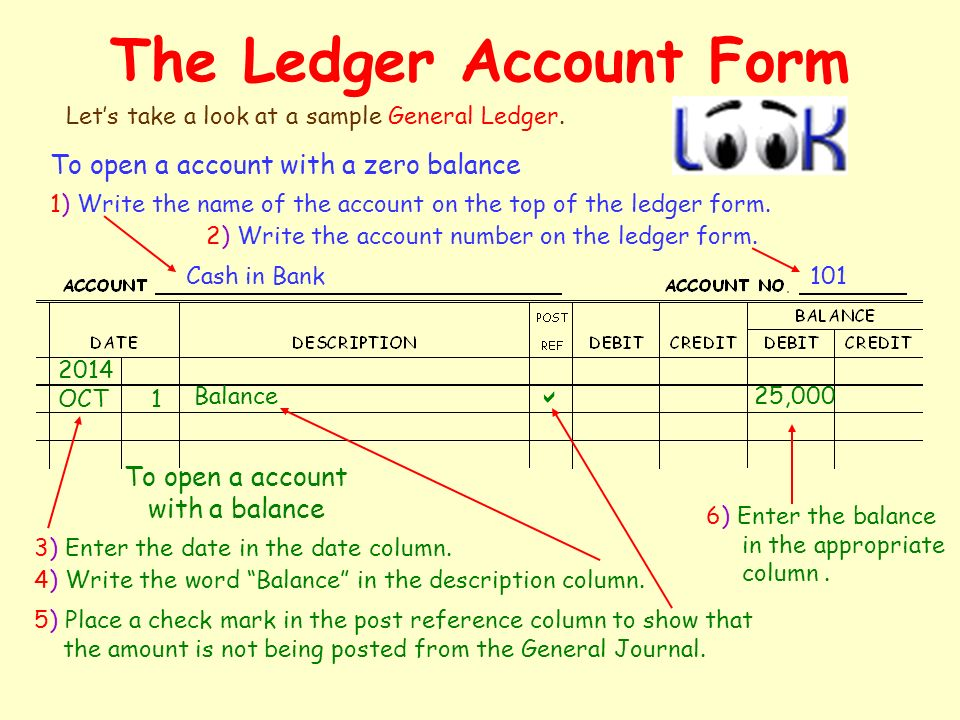 The General Ledger 4 Post To The Ledger The 4 Th Step Of The Accounting  Cycle  Business Ledger Example