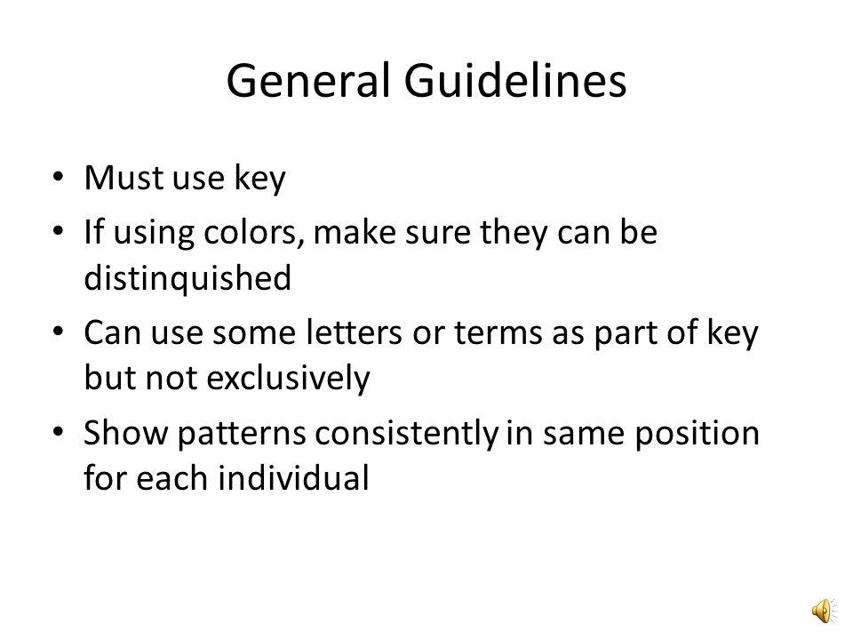 genogram key