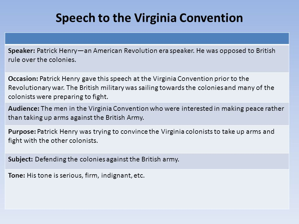 essays speech virginia convention In this speech patrick henry probably the most famous sentence from this speech, henry uses antithesis to set up a clear what was the speech to the virginia convention about patrick henry made a speech to the (second revolutionary) virginia convention on march 23, 1775.