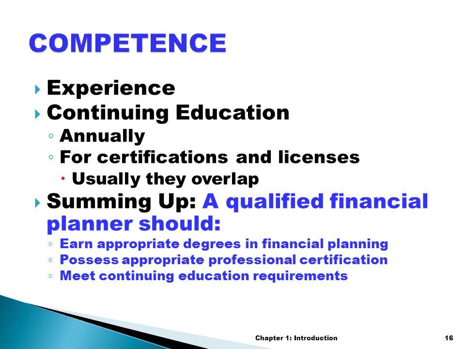 Cfp Certification Continuing Education Ce Kaplan Financial