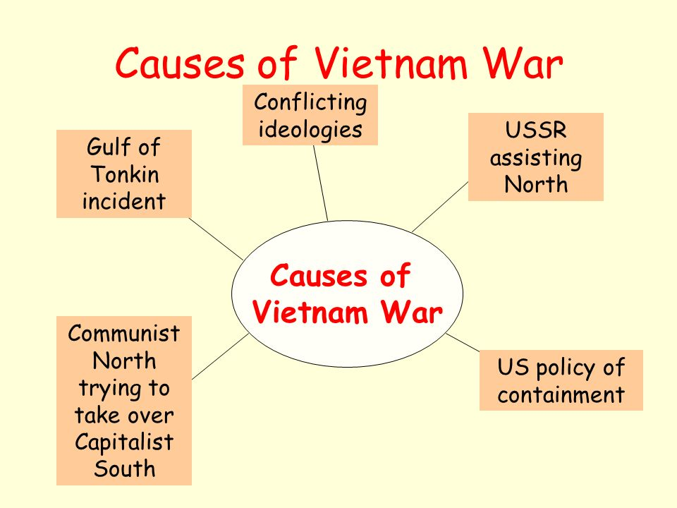 containment vietnam war and communism