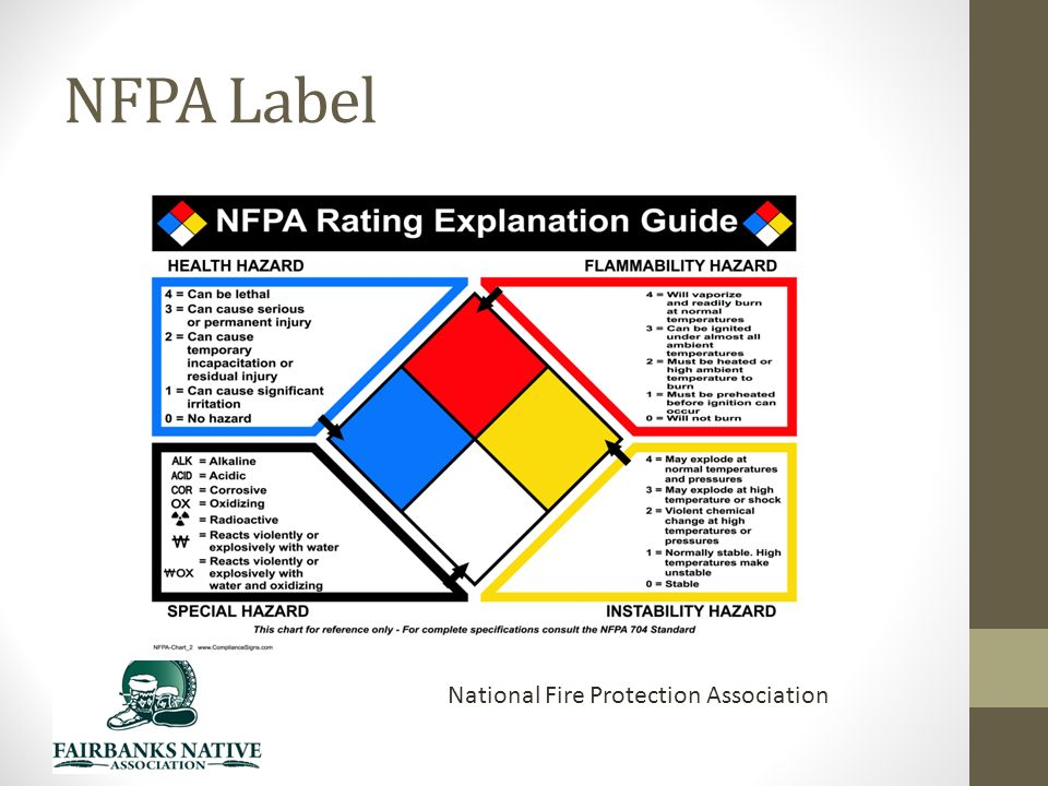 NFPA Label National Fire Protection Association
