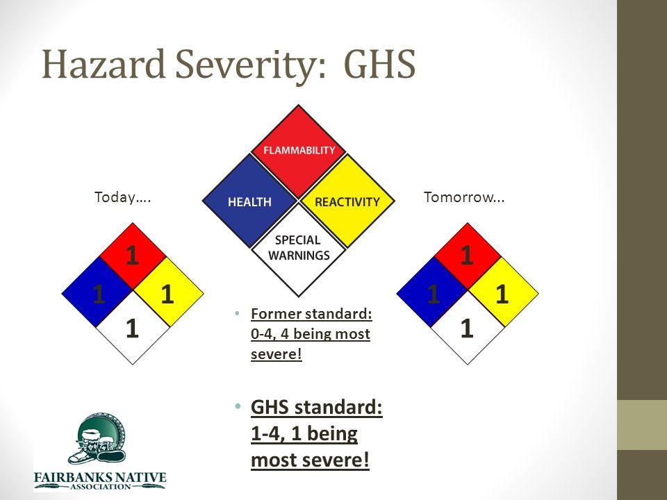 Hazard Severity: GHS 1 11 1 1 11 1 Today….Tomorrow...