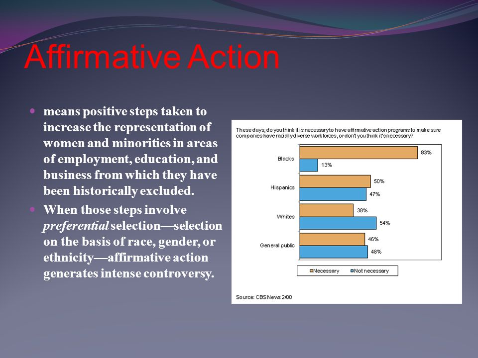 Affirmative Action means positive steps taken to increase the representation of women and minorities in areas of employment, education, and business from which they have been historically excluded.