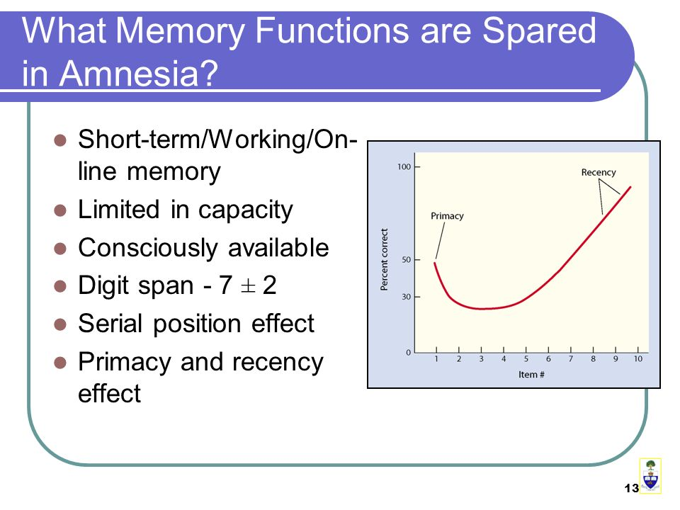 13 What Memory Functions are Spared in Amnesia.