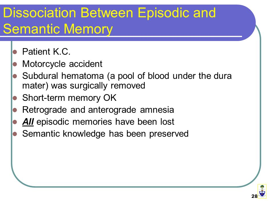 28 Dissociation Between Episodic and Semantic Memory Patient K.C.