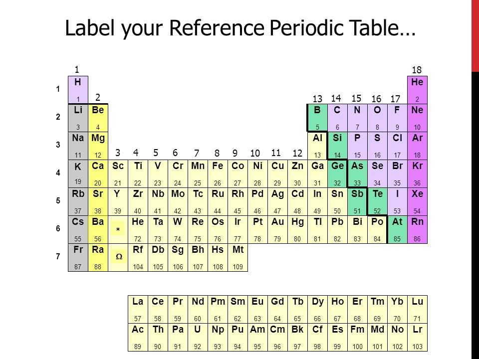 24 label your reference periodic table 1 18 h 1 he 2 1 2 13 14 15 16 17 li 3 be 4 b 5 c 6 n 7 o 8 f 9 - Periodic Table Of Elements Group 1a