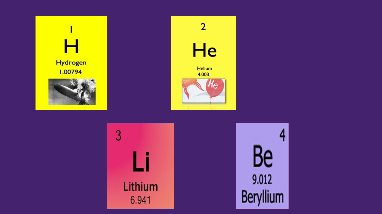 The periodic table of elements history check st scientific 2 the periodic table of elements gamestrikefo Images