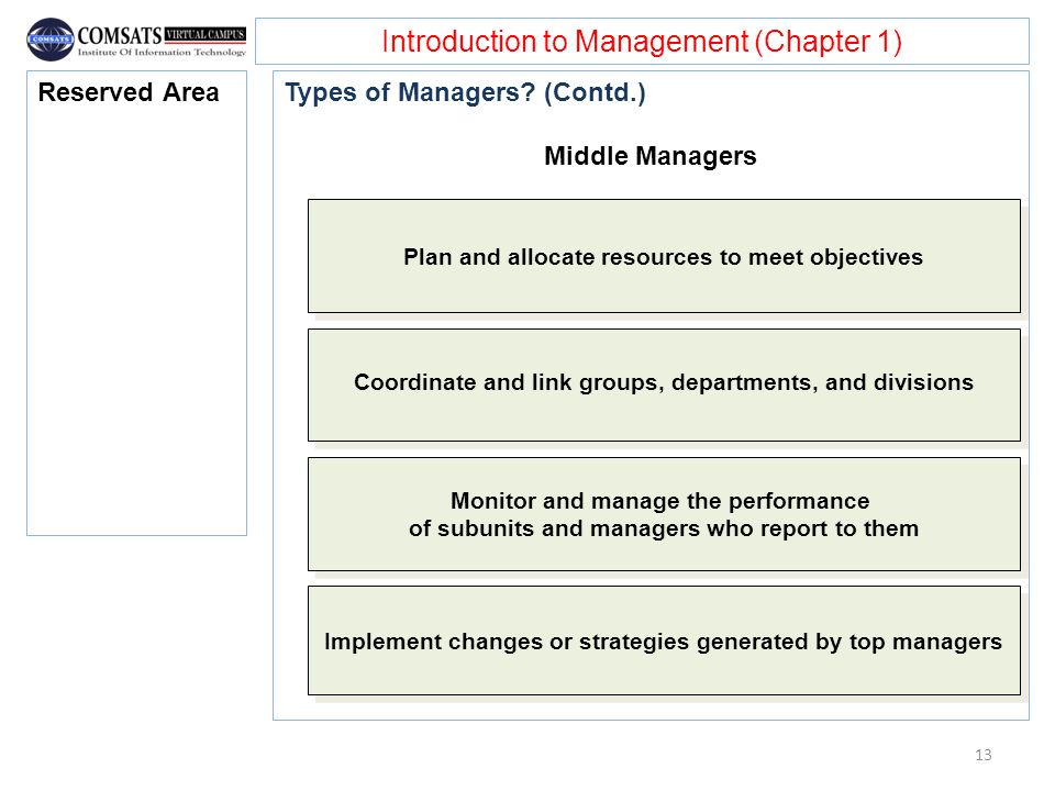 Introduction to Management (Chapter 1) Types of Managers? (Contd.) Middle Managers Reserved Area Plan and allocate resources to meet objectives Coordi