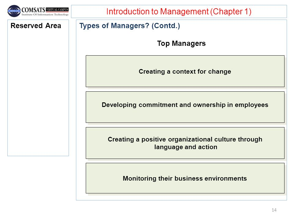 Introduction to Management (Chapter 1) Types of Managers? (Contd.) Top Managers Reserved Area Creating a context for change Developing commitment and