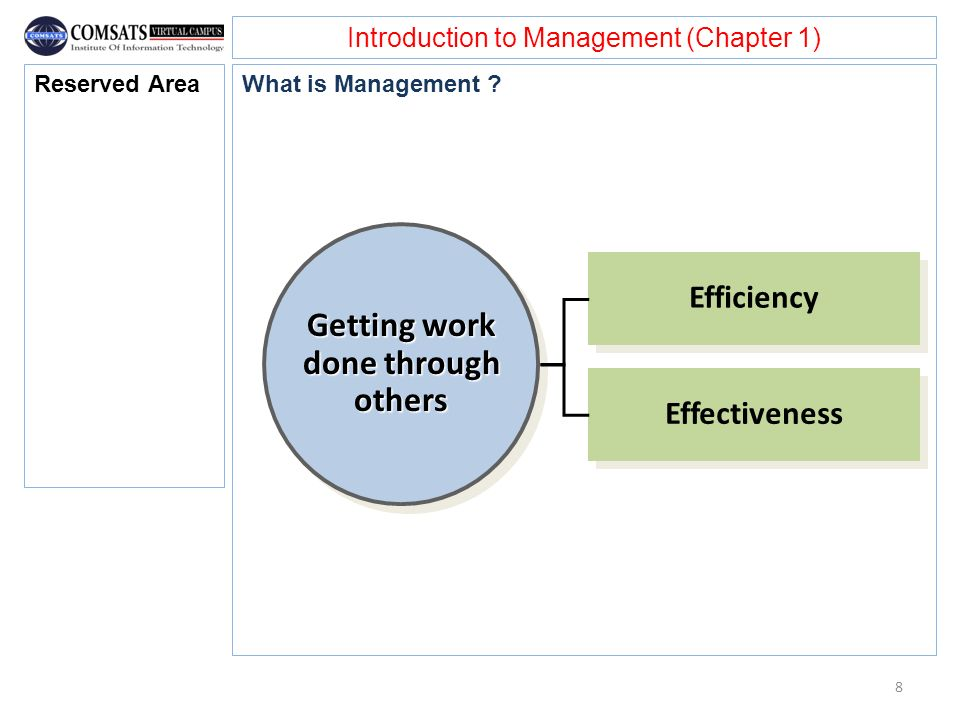 Introduction to Management (Chapter 1) What is Management ? Reserved Area Effectiveness Efficiency Getting work done through others 8