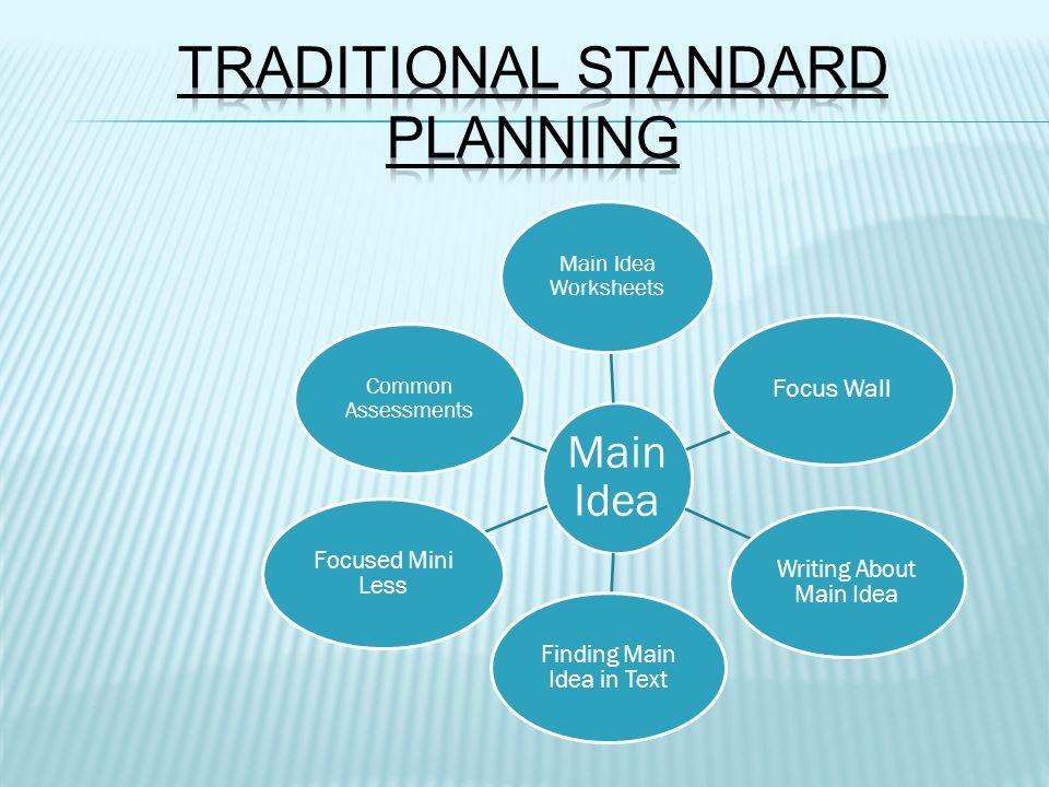 Main Idea Main Idea Worksheets Focus Wall Writing About Main Idea Finding Main Idea in Text Focused Mini Less Common Assessments