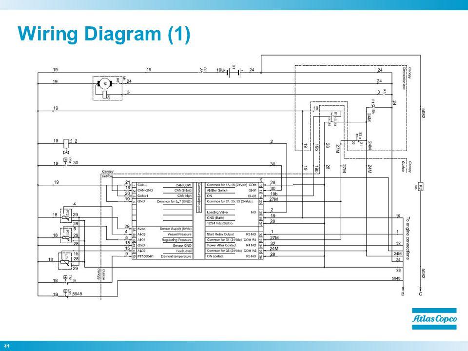 atlas controller wiring diagram atlas image wiring atlas copco wiring diagram wiring get image about wiring on atlas controller wiring diagram
