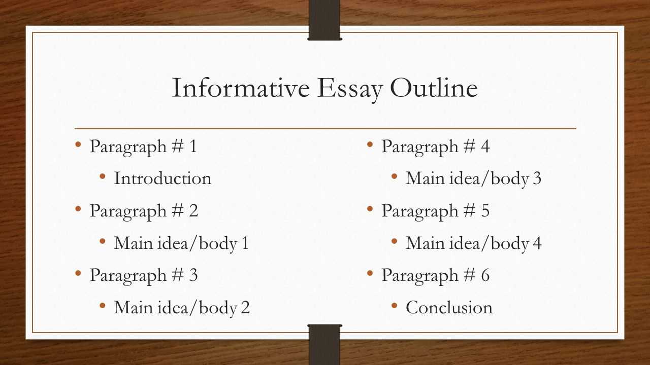 informative essay outline paragraph introduction paragraph  1 informative essay outline paragraph 1 introduction paragraph 2 main idea body 1 paragraph 3 main idea body 2 paragraph 4 main idea body 3