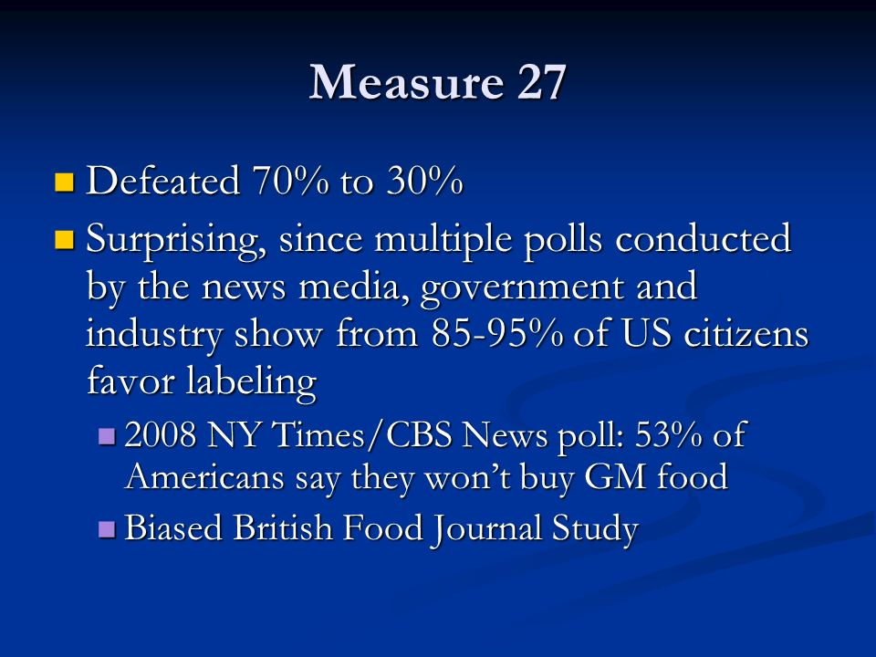 Measure 27 Defeated 70% to 30% Defeated 70% to 30% Surprising, since multiple polls conducted by the news media, government and industry show from 85-95% of US citizens favor labeling Surprising, since multiple polls conducted by the news media, government and industry show from 85-95% of US citizens favor labeling 2008 NY Times/CBS News poll: 53% of Americans say they won't buy GM food 2008 NY Times/CBS News poll: 53% of Americans say they won't buy GM food Biased British Food Journal Study Biased British Food Journal Study