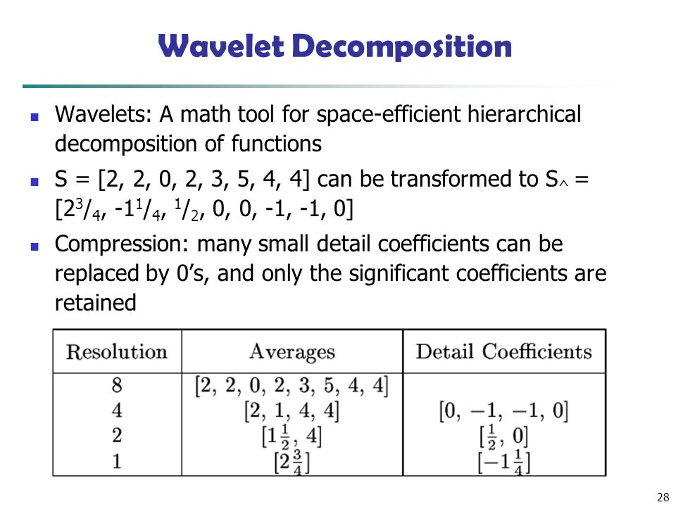 28 Wavelet Decomposition Wavelets: A math tool for space-efficient hierarchical decomposition of functions S = [2, 2, 0, 2, 3, 5, 4, 4] can be transformed to S ^ = [2 3 / 4, -1 1 / 4, 1 / 2, 0, 0, -1, -1, 0] Compression: many small detail coefficients can be replaced by 0's, and only the significant coefficients are retained