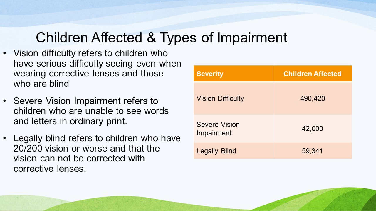 the four major types of vision impairment