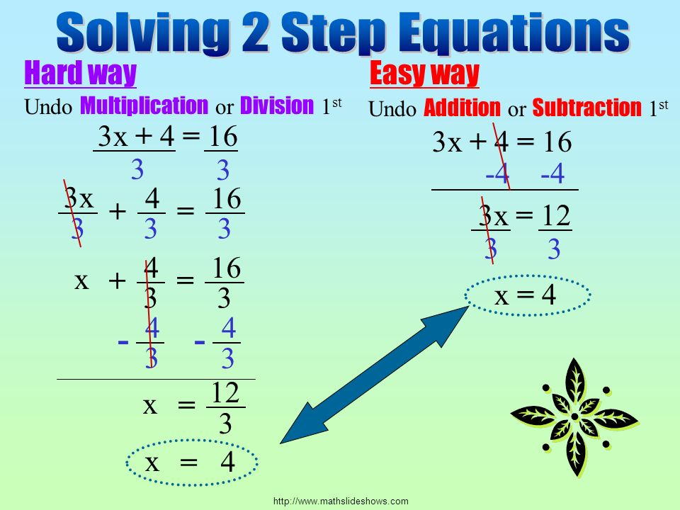 Hard wayEasy way Undo Multiplication or Division 1 st Undo Addition or Subtraction 1 st 3x + 4 = x = x = 3 x = 12 3 x = 4 3x + 4 = x = x = 4