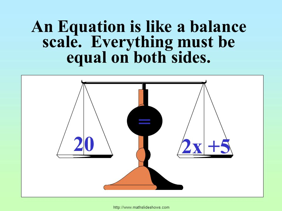 An Equation is like a balance scale.