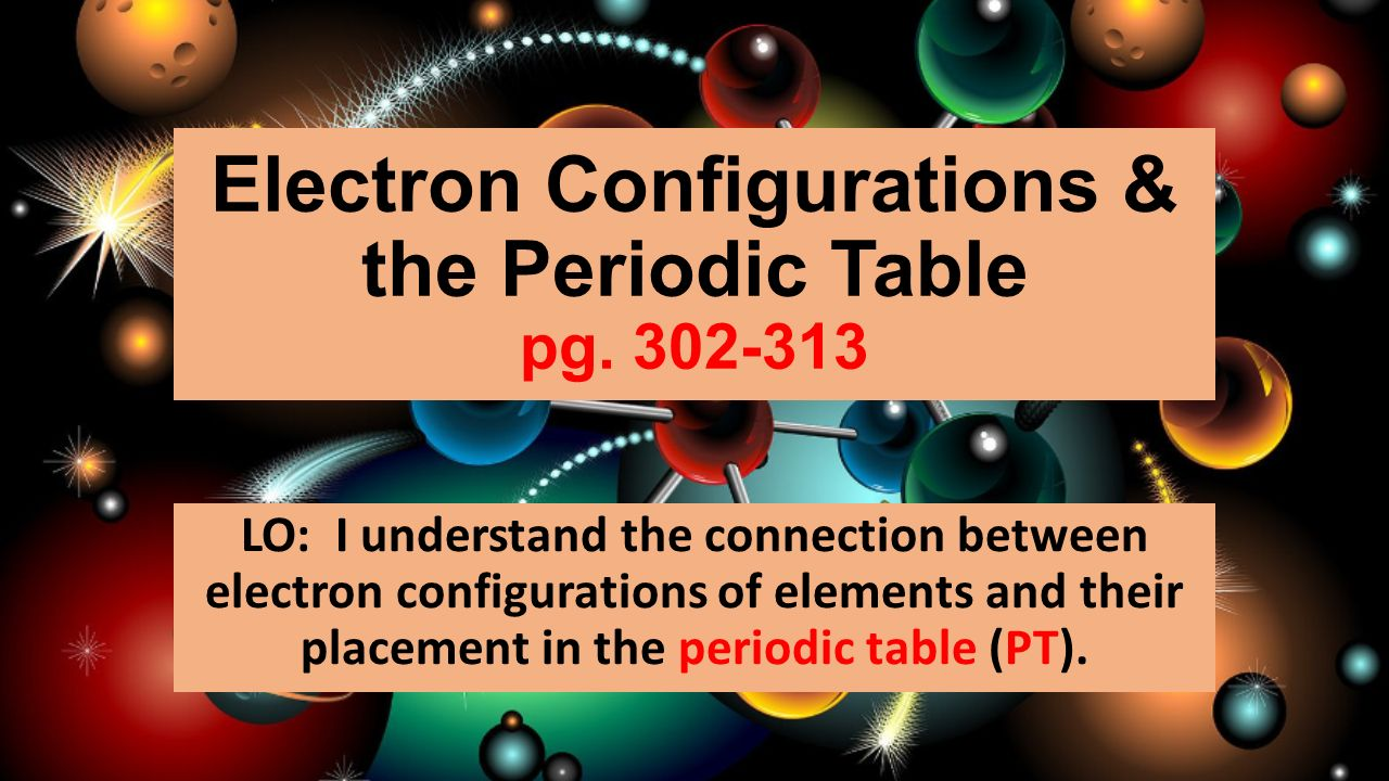 Electron configurations the periodic table pg lo i understand electron configurations the periodic table pg gamestrikefo Choice Image