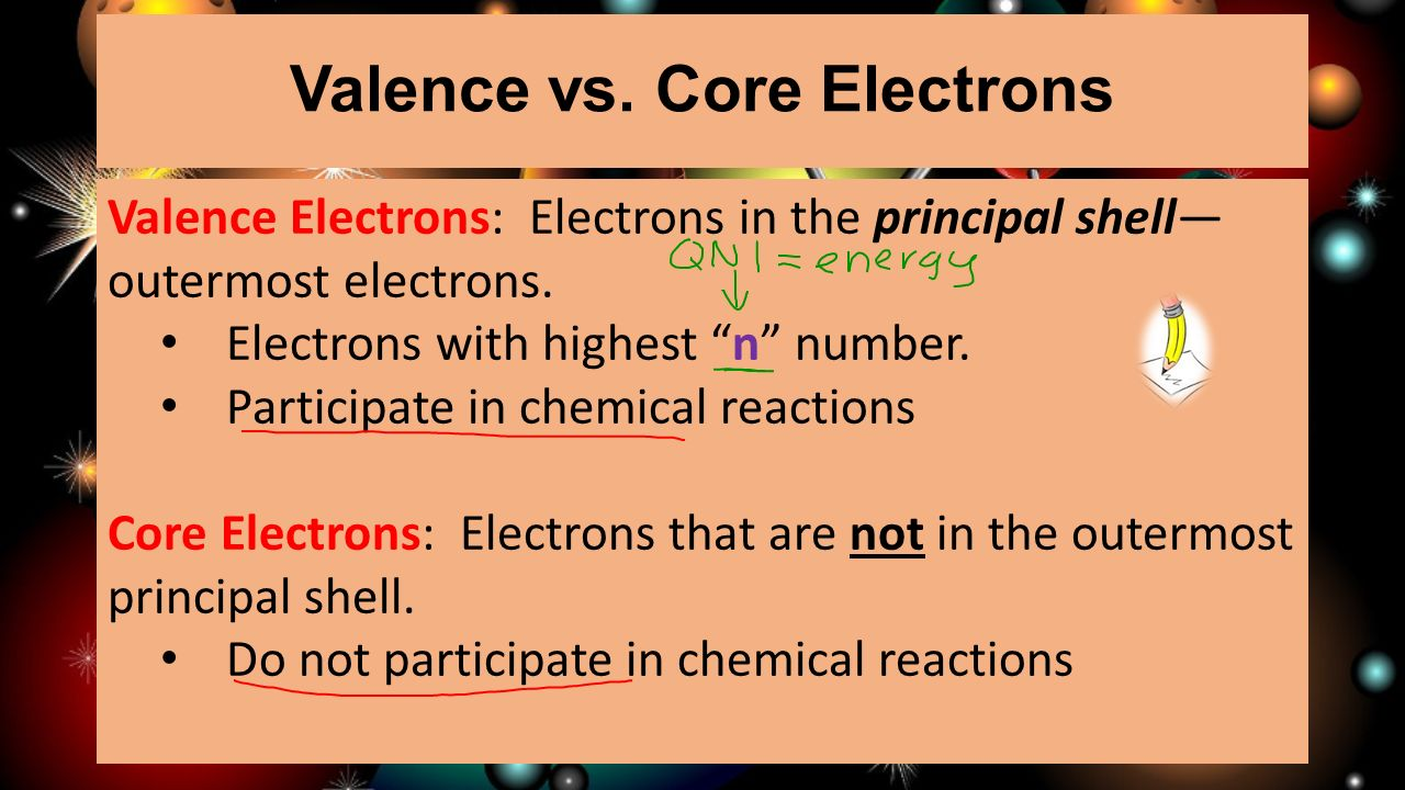 Electron configurations the periodic table pg lo i understand 3 valence vs gamestrikefo Choice Image