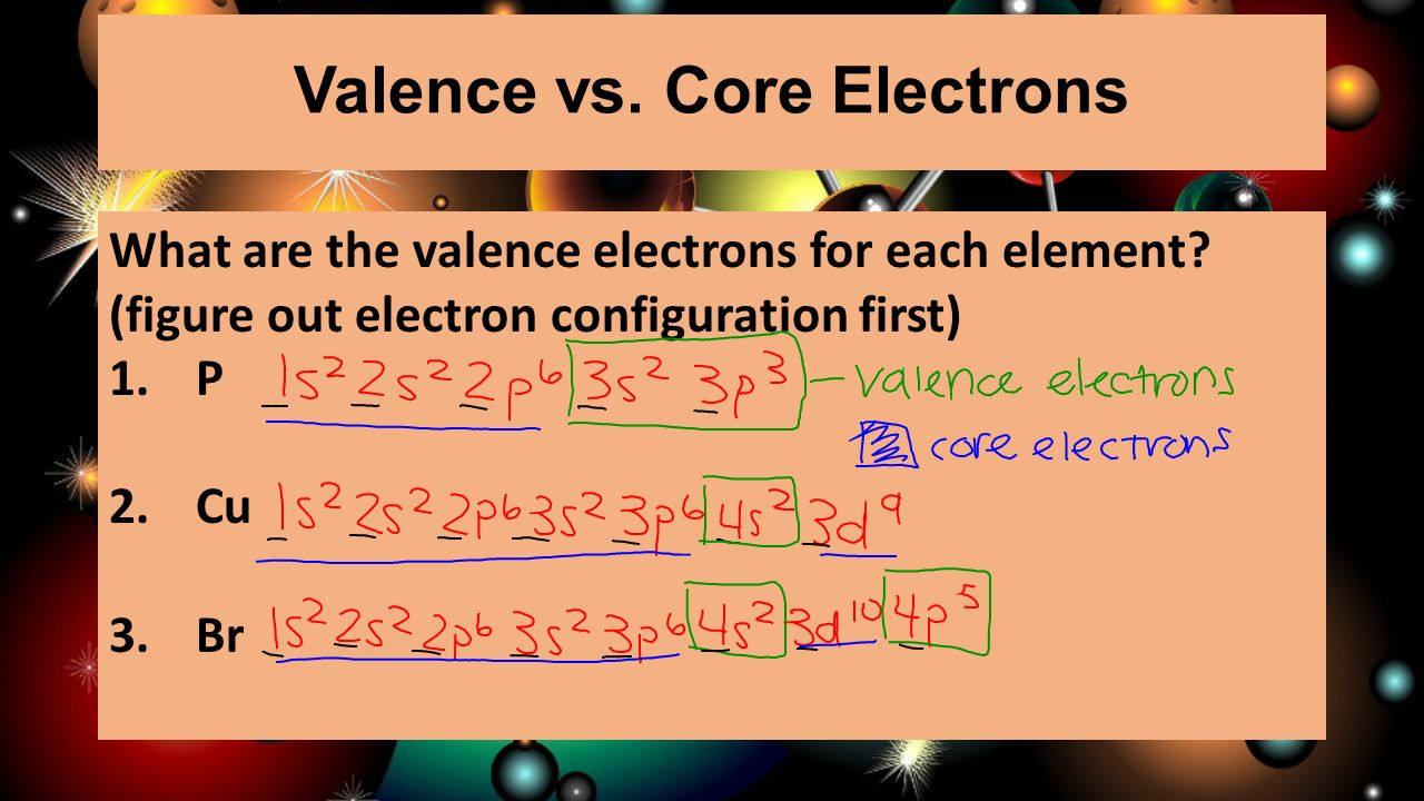 Electron configurations the periodic table pg lo i understand 4 valence vs gamestrikefo Choice Image