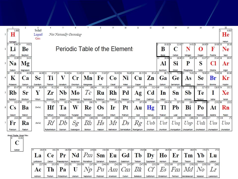 4 using the periodic table for electron configuration the period relates to the energy level of electrons therefore h and he only have electrons in the 1 st - Periodic Table Orbitals