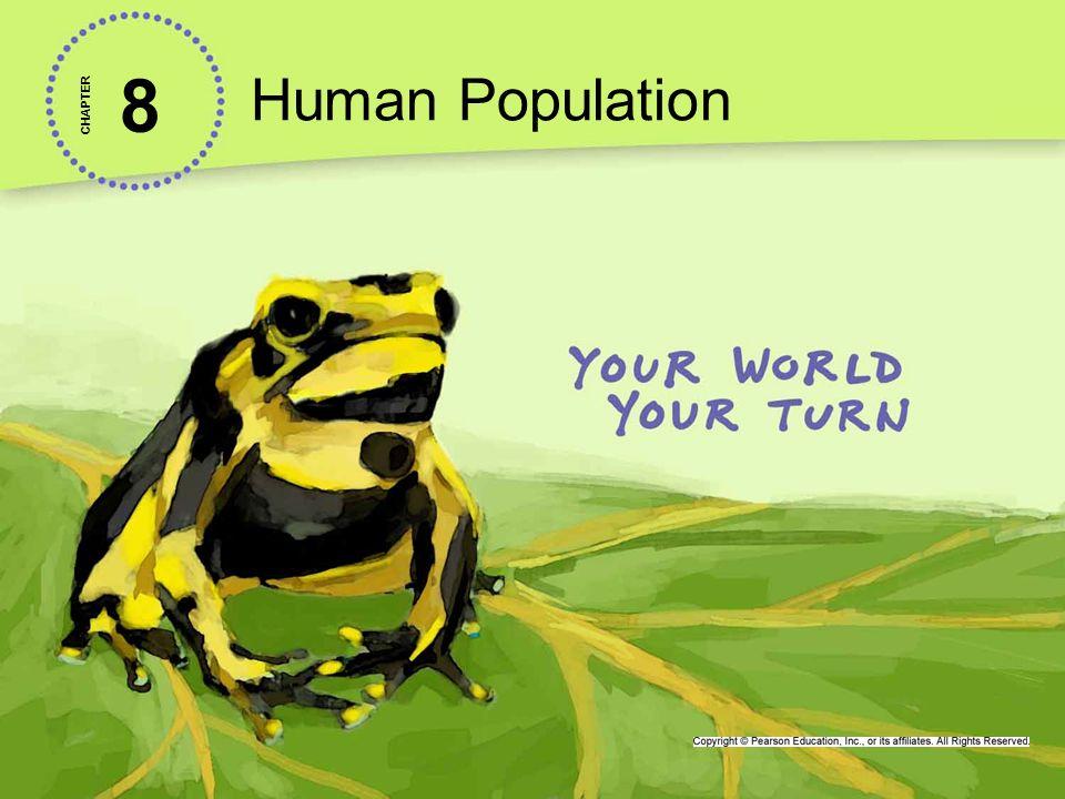 8 Human Population CHAPTER