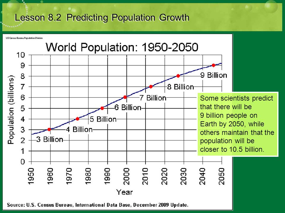 Lesson 8.2 Predicting Population Growth Some scientists predict that there will be 9 billion people on Earth by 2050, while others maintain that the population will be closer to 10.5 billion.