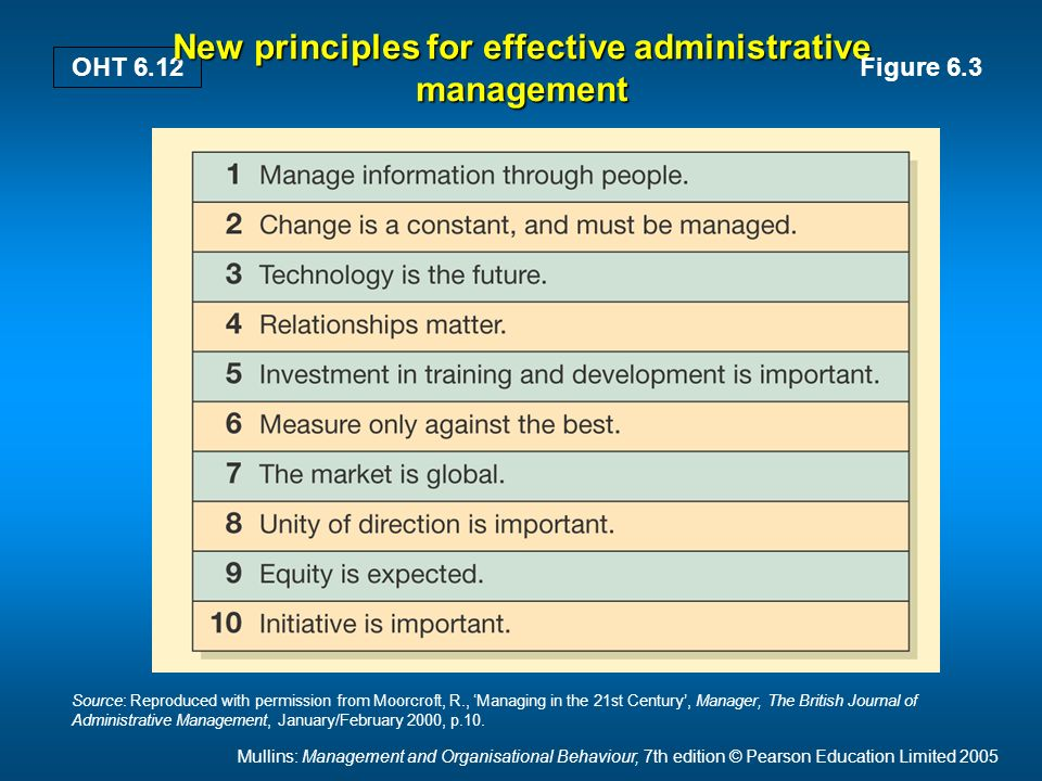 Mullins: Management and Organisational Behaviour, 7th edition © Pearson Education Limited 2005 OHT 6.12 New principles for effective administrative management Figure 6.3 Source: Reproduced with permission from Moorcroft, R., 'Managing in the 21st Century', Manager, The British Journal of Administrative Management, January/February 2000, p.10.