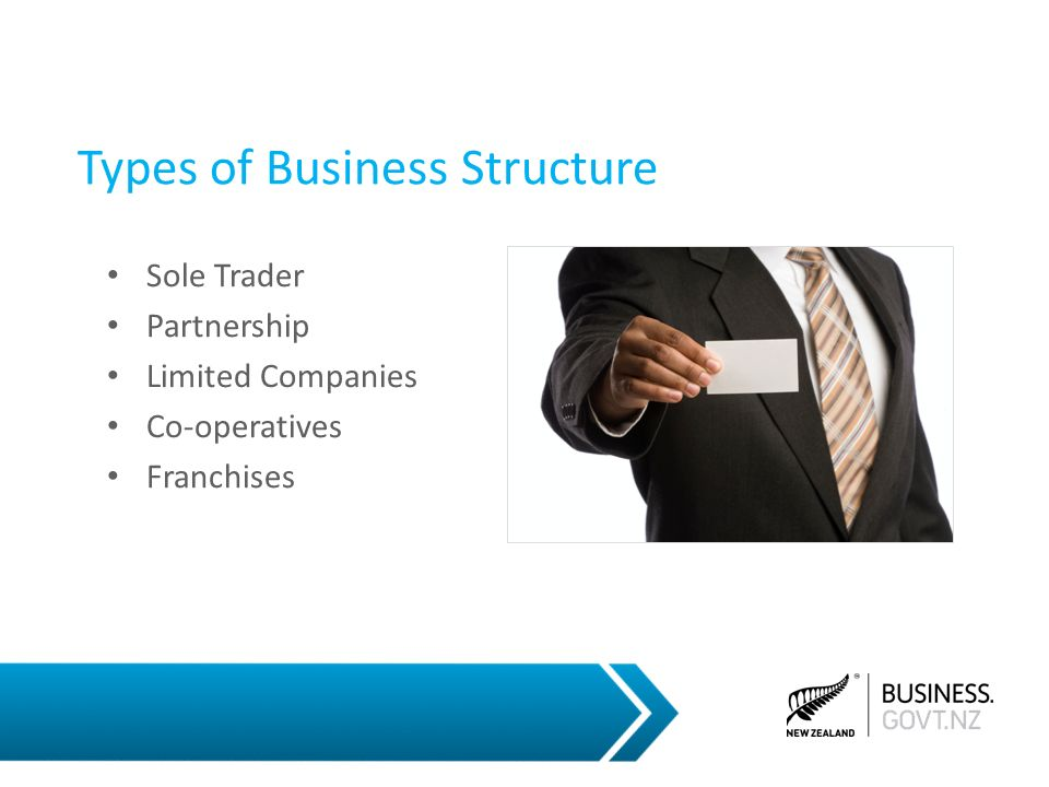 Starting a Business  Entity Types  California Secretary