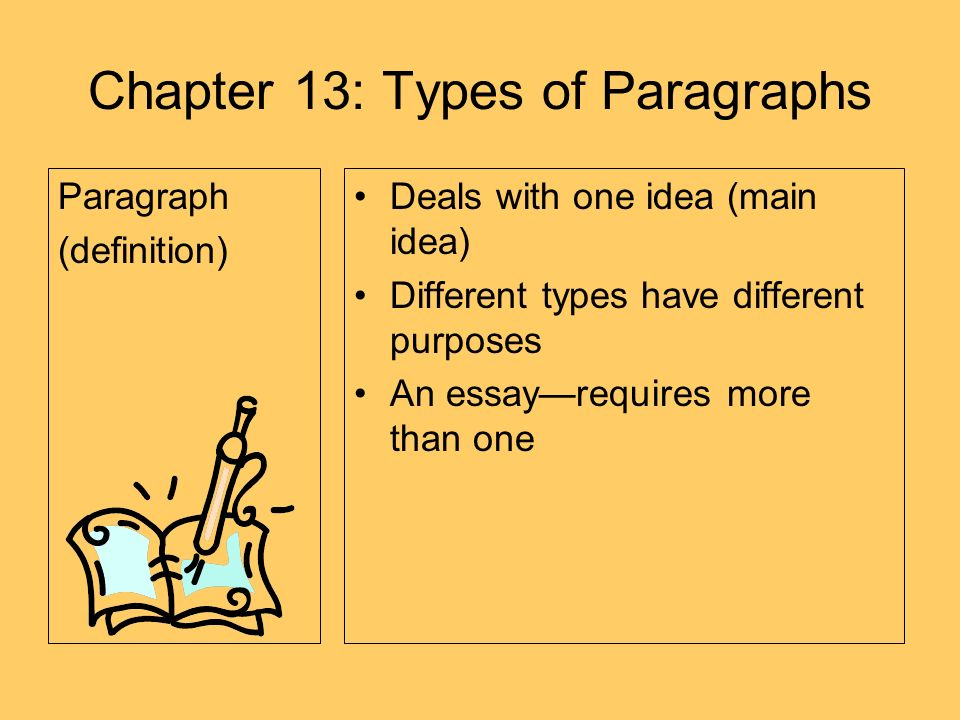 types of essays wikipedia Types of writing may vary greatly each writer needs to have a good grasp of the different essay types out there to be able to write them effectively and the word essay itself is usually confused in some way and a person needs to understand the ins and outs of what it means.