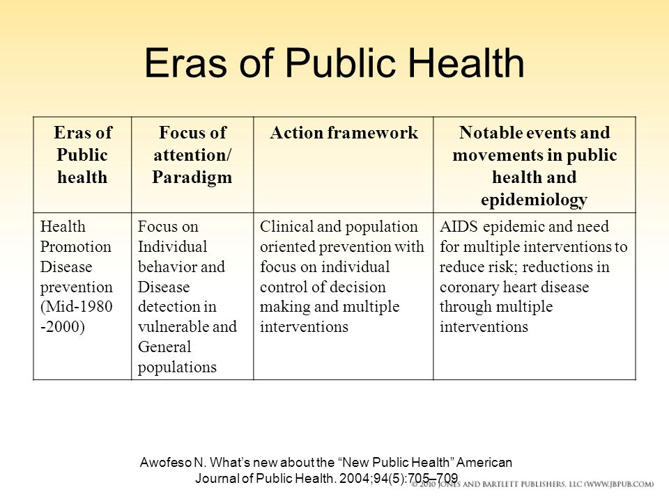 what approach to public health issues A conceptual approacha public health approach focuses on preventing health problems in a way that extends better care and safety to entire populations rather than.