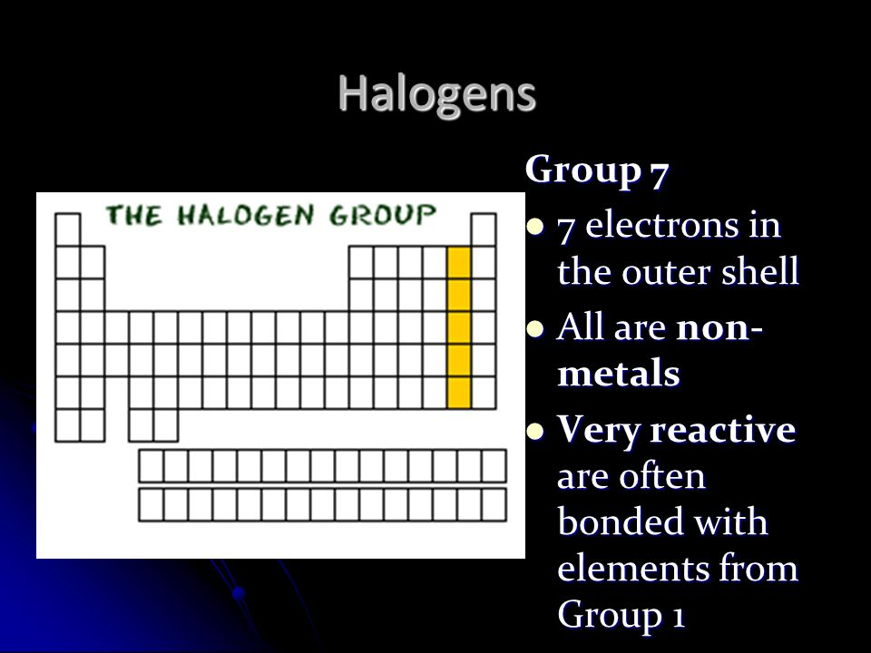 Halogens Group 7 7 electrons in the outer shell 7 electrons in the outer shell All are non- metals All are non- metals Very reactive are often bonded with elements from Group 1 Very reactive are often bonded with elements from Group 1