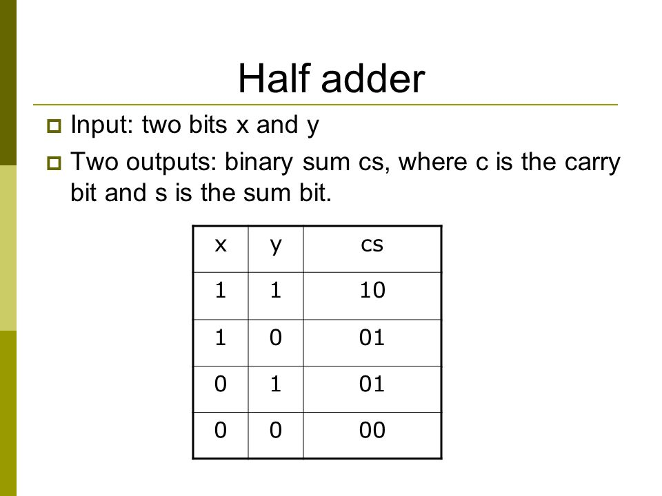 Half adder  Input: two bits x and y  Two outputs: binary sum cs, where c is the carry bit and s is the sum bit.