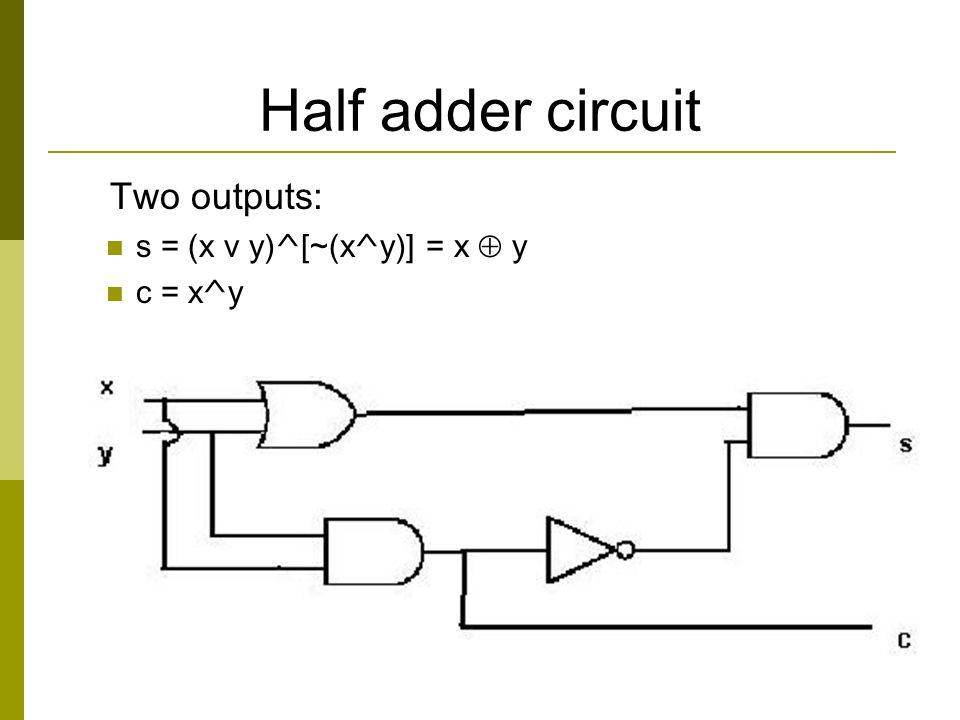 Half adder circuit Two outputs: s = (x v y) ^ [~(x ^ y)] = x  y c = x ^ y