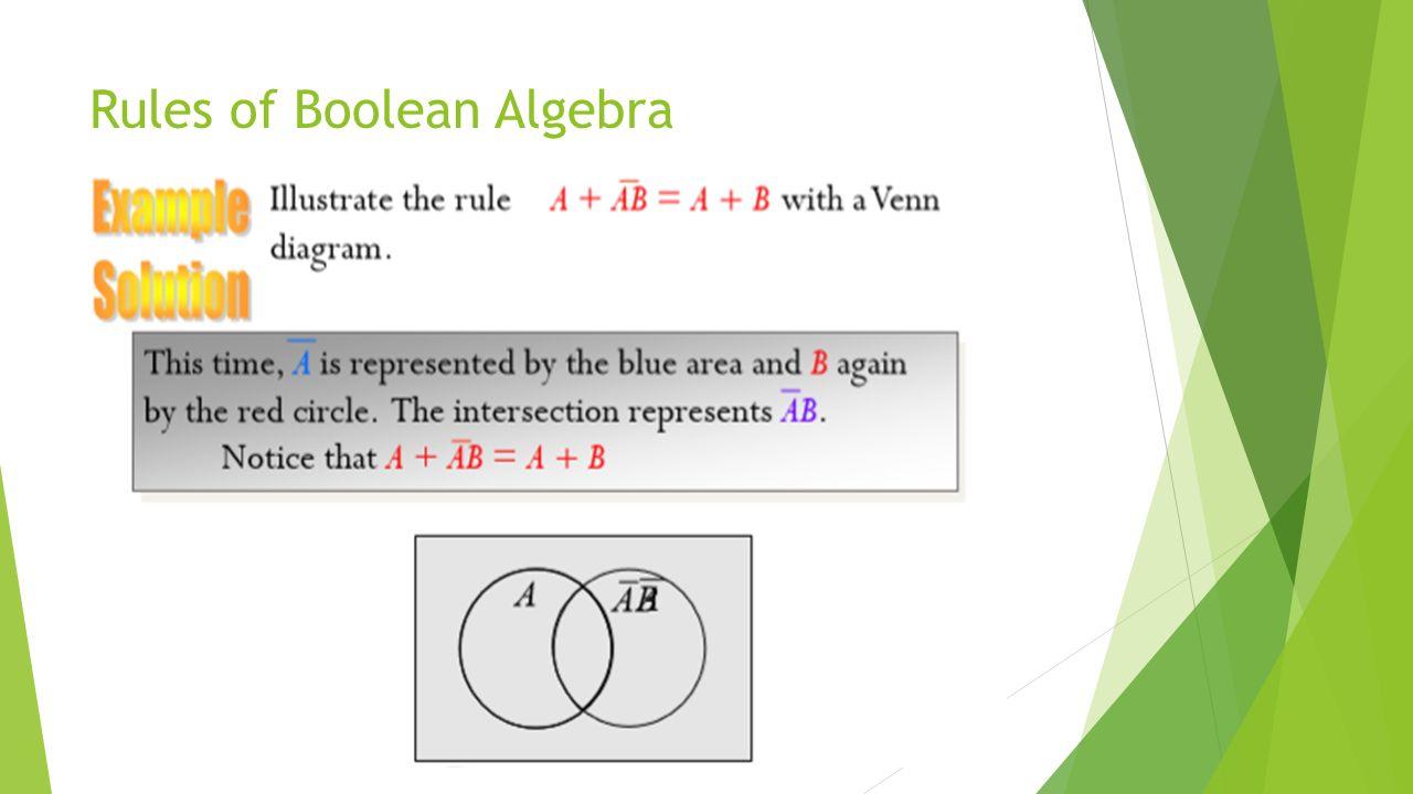 Dkt 1223 digital system i chapter 4aboolean algebra and logic 13 falaconquin