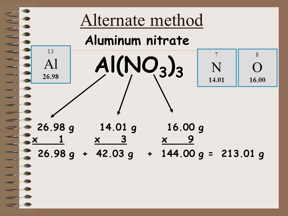 Aluminum Molar Mass Selol Ink