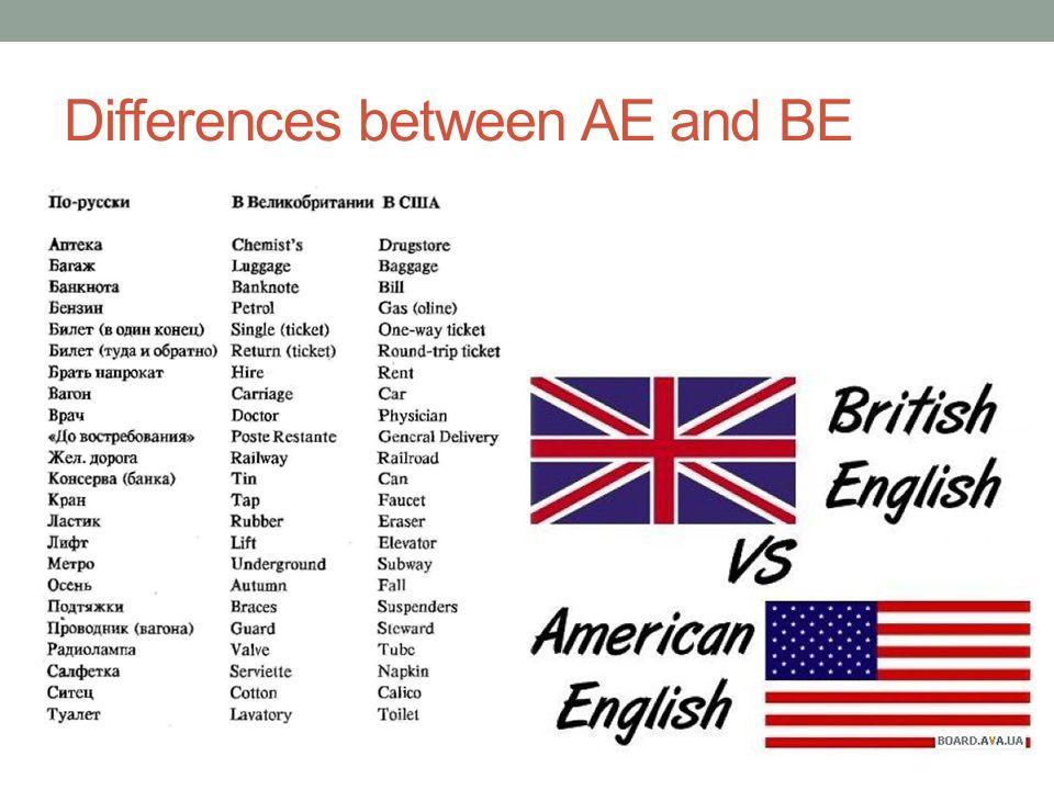 INFLUENCE OF AMERICAN ENGLISH ON BRITAIN ENGLISH OR WHAT TYPE OF ...