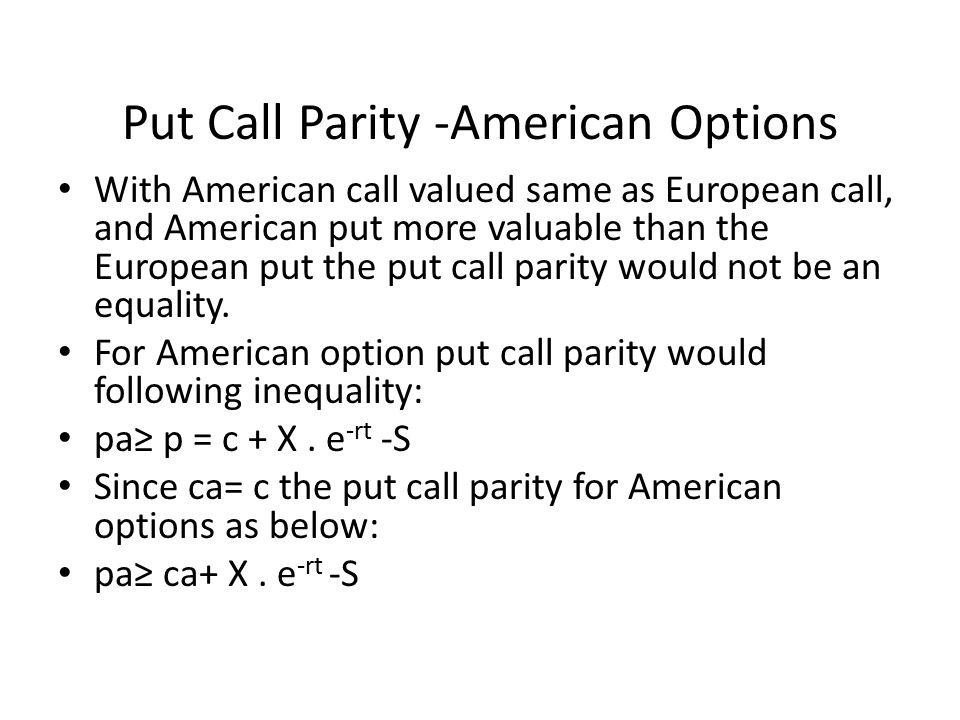 Опцион Колл Американский