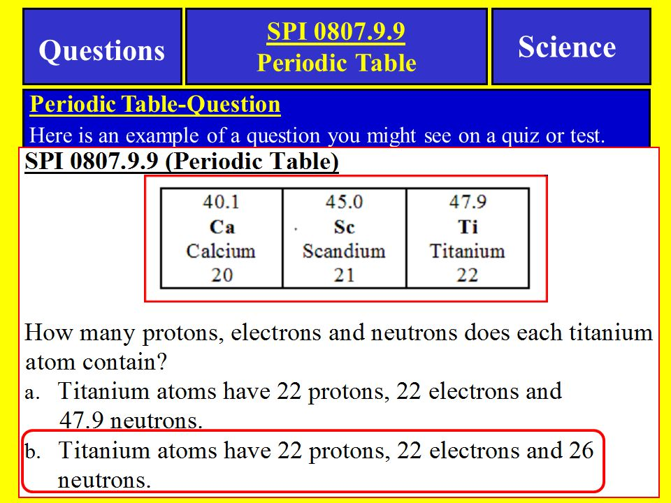 Notes tennessee spi objective use the periodic table to determine here is an example of a question you might see on a quiz or test urtaz Image collections