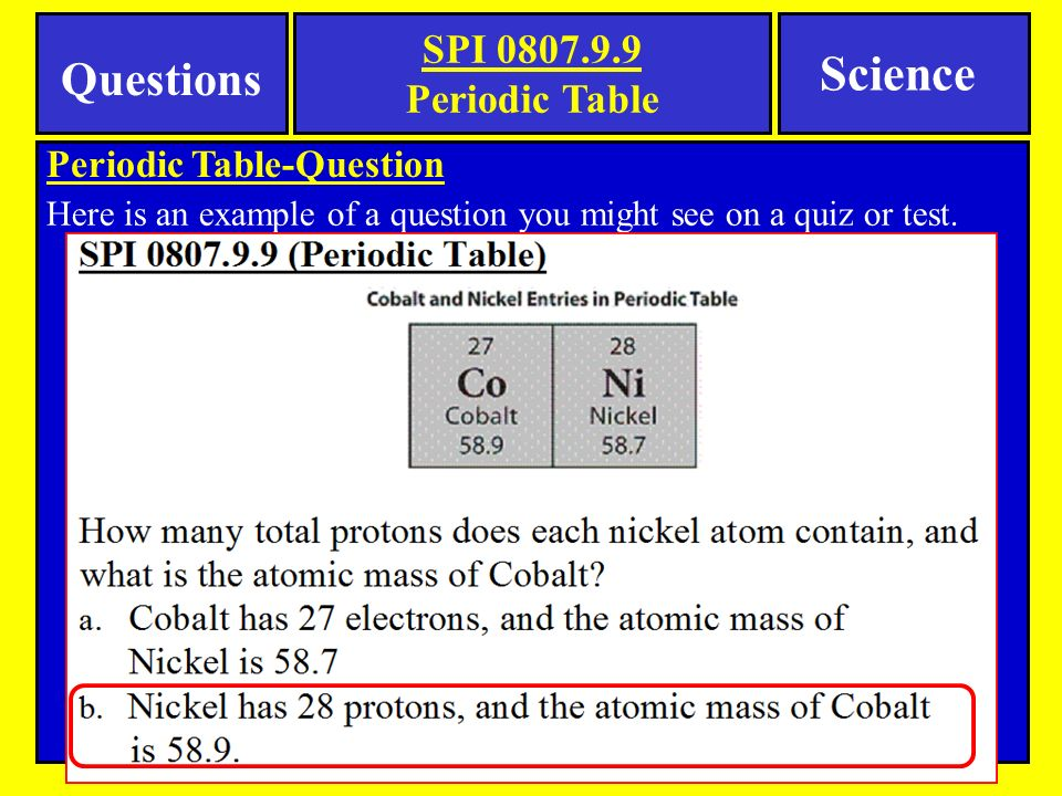 Notes tennessee spi objective use the periodic table to determine here is an example of a question you might see on a quiz or test urtaz Images