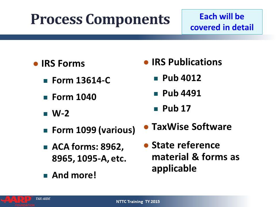 Tax Aide Tax Preparation Course Introduction Pub 4491 Part 1